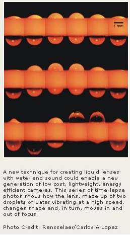 Sound-Controlled Camera Lenses