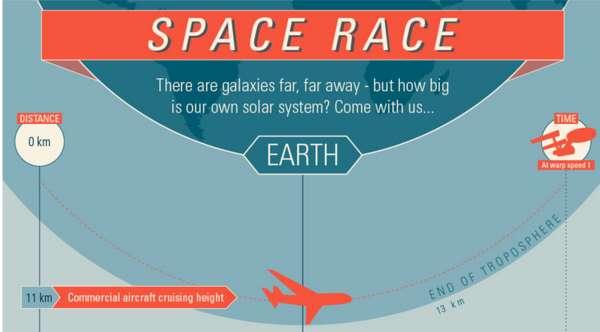 Gigantic Galaxy Graphs