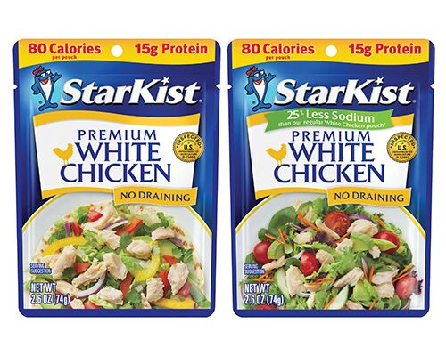 Ready-to-Eat Chicken Products