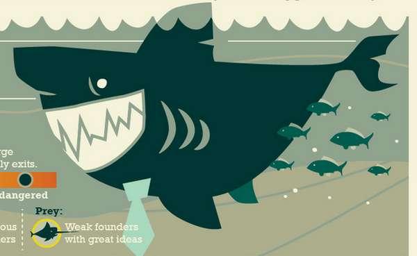 Sea Creature Ventures