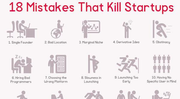 New Venture-Killing Advice
