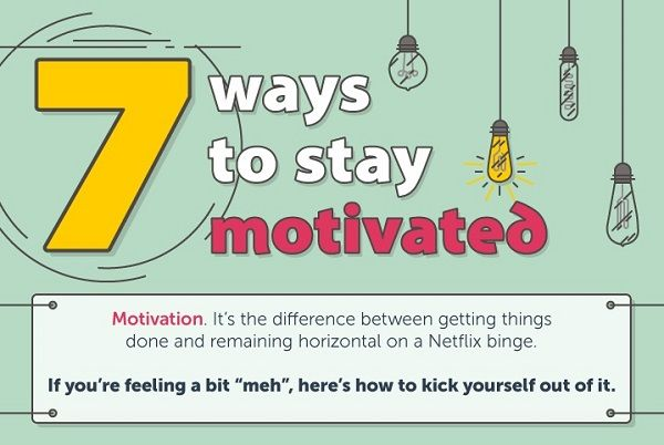 Motivation-Enhancing Guides