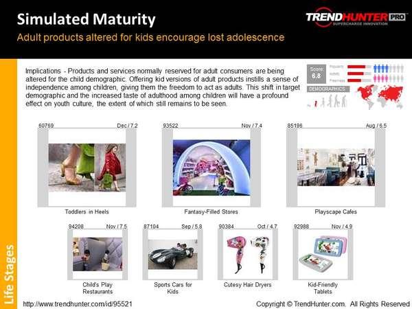 Stiletto Trend Report