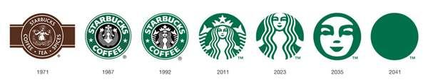 Evolutionary Logo Diagrams