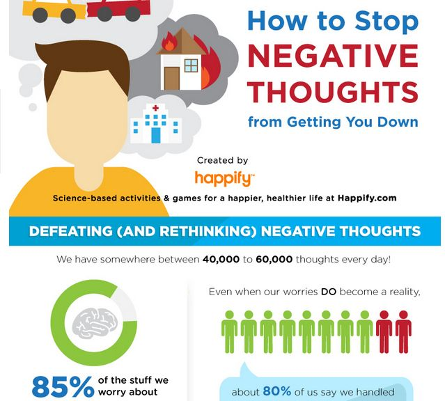 Positive Thought Guides