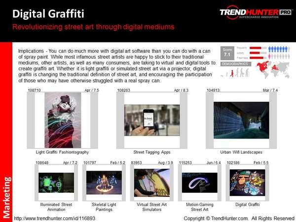 Street Art Trend Report