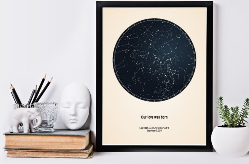Momentous Star Maps