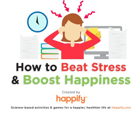 Stress-Eliminating Infographics
