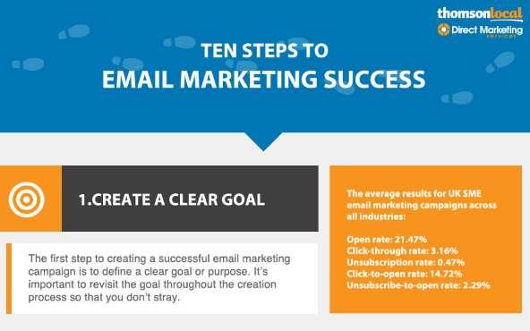 Inbox Advertising Infographics