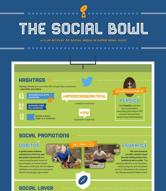 Social Sports Ad Infographics