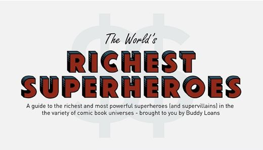 Superhero Net-Worth Charts