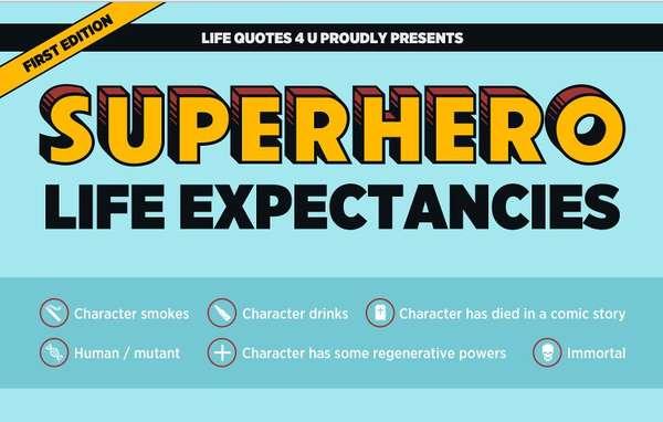Superhero Life Expectancy Infographs