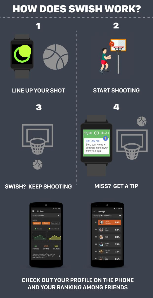 Digital Basketball Coaching Apps