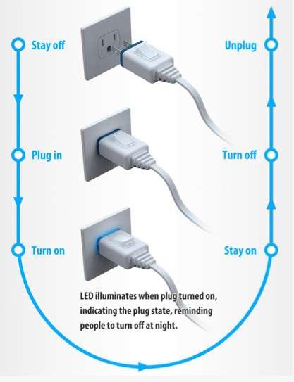 Safety-Insured Sockets