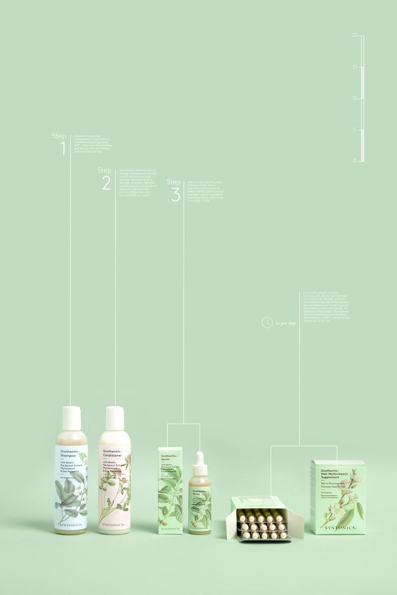 Botanical Hair Care Collections