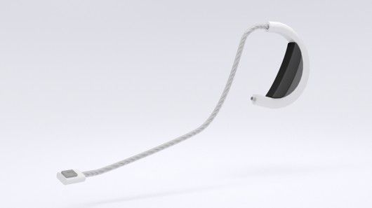 Accessible Communication Devices