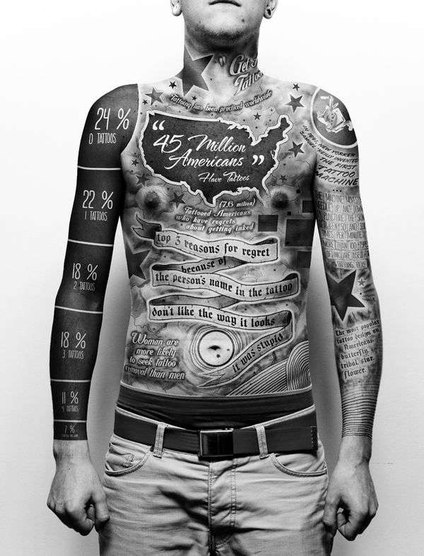 Full Body Infographic Tattoos Tattoo Statistics
