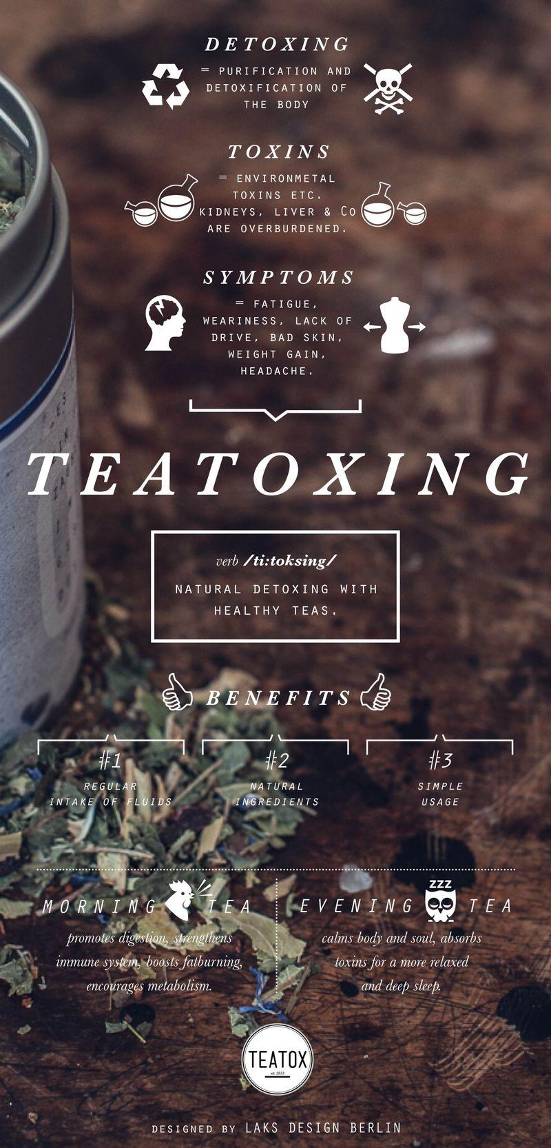 Detoxing Tea Infographics