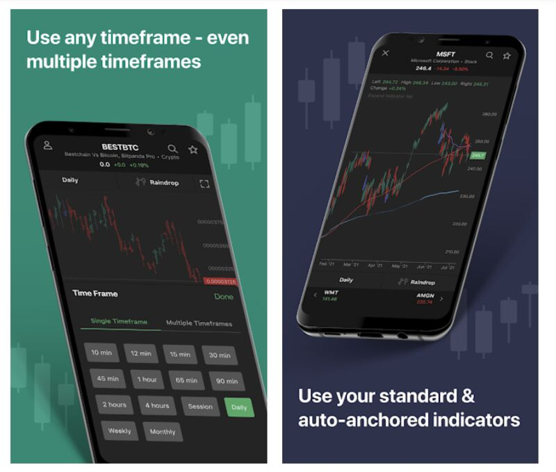 Dynamic Trading Apps