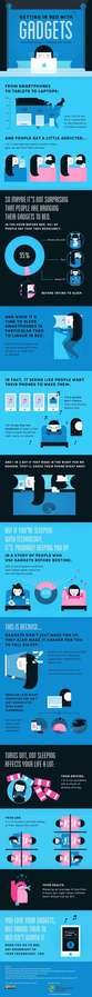 Gadget Addiction Infographics