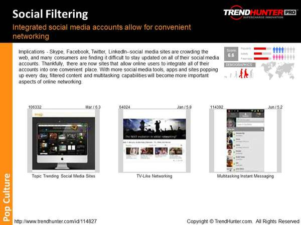 Television Trend Report