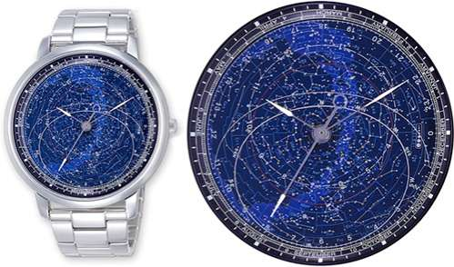 Wrist Watch Full of Celestial Bodies