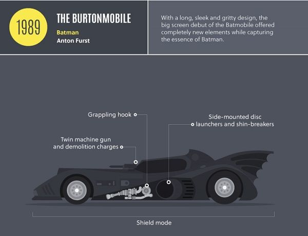 Evolutionary Superhero Cars