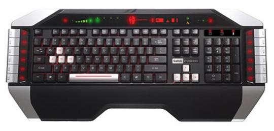 Geeky Computer Gadgets