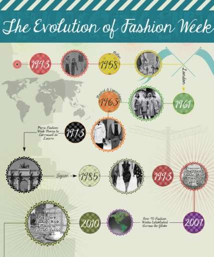 Style Tracking Infographics