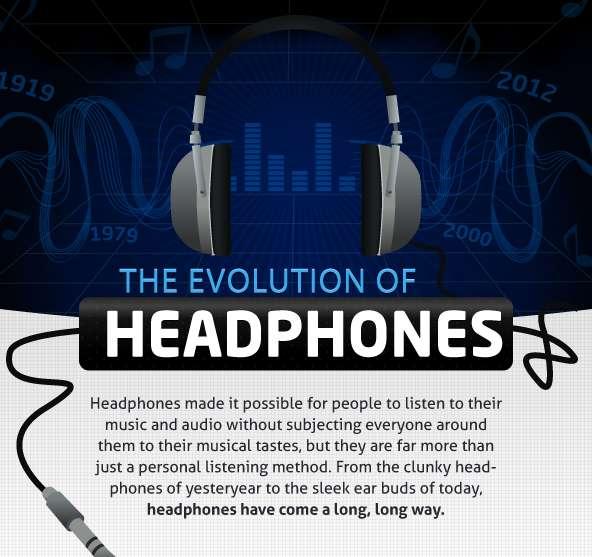 Headset Progression Infographics