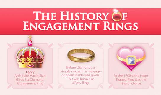 Extravagant Bridal Bling Infographics