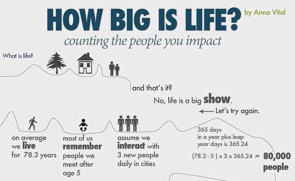 Influence-Affirming Infographics
