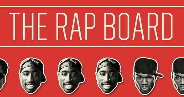 Rapboard