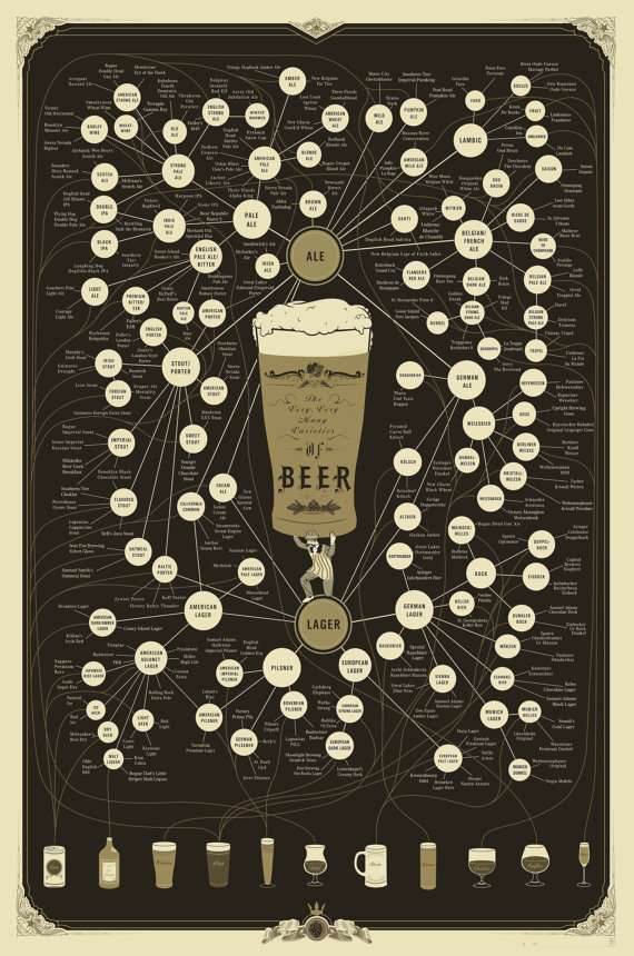Investigative Ale Illustrations