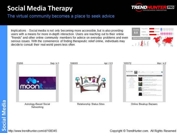Therapy Trend Report