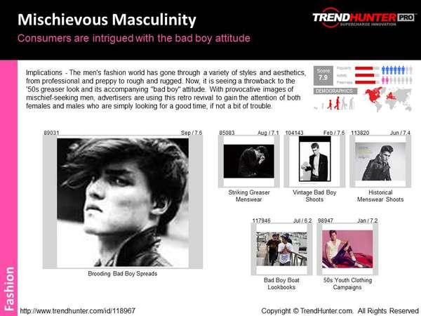 Tie Trend Report