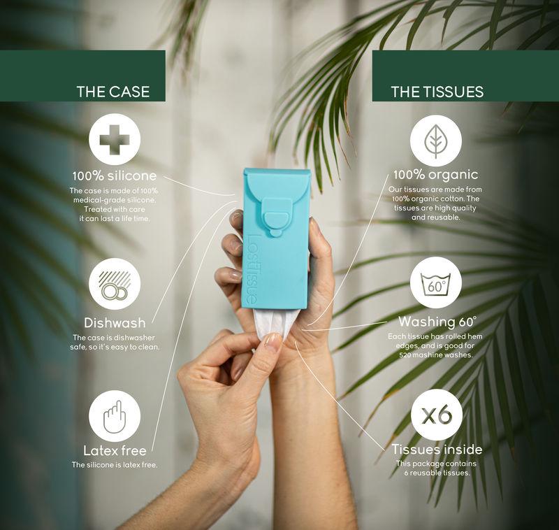 Reusable Tissue Packs