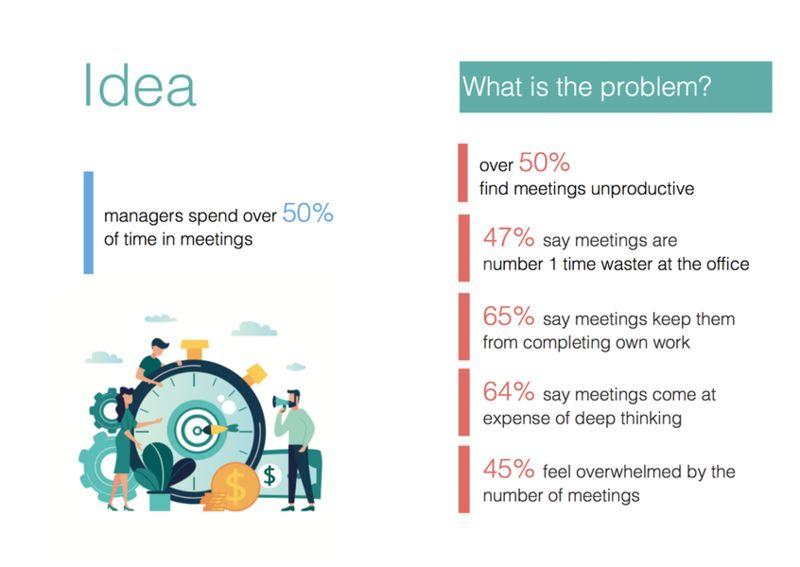 Professional Meeting Optimization Platforms