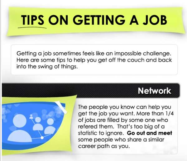 Job-Hunting Infographics