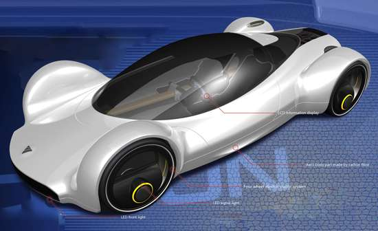 Supersonic Eco Cars