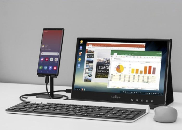 Mobile Productivity Monitors