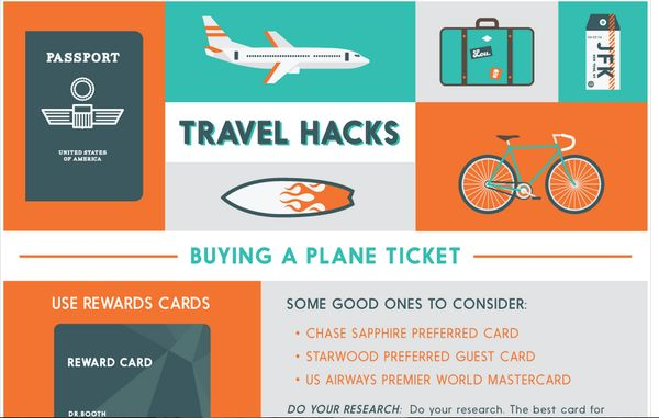 Travel Hack Infographics