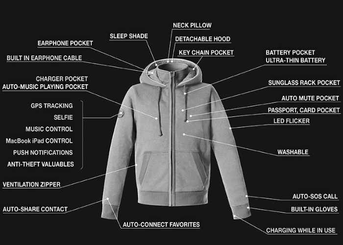 Feature-Packed Travel Jackets