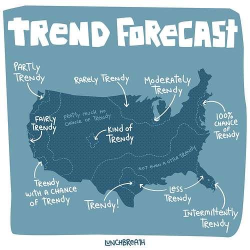 Trend Forecast Maps