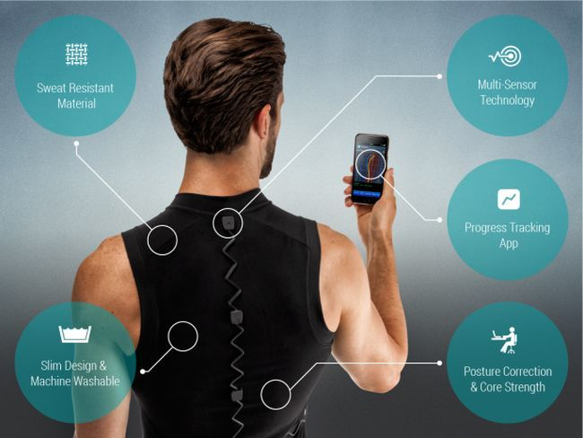 Smart Posture-Correcting Shirts