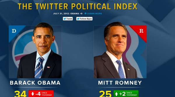 Social Media Election Trackers
