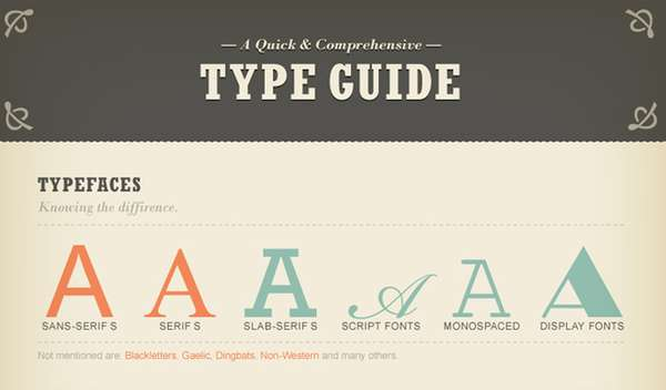 Font Deciphering Infographics