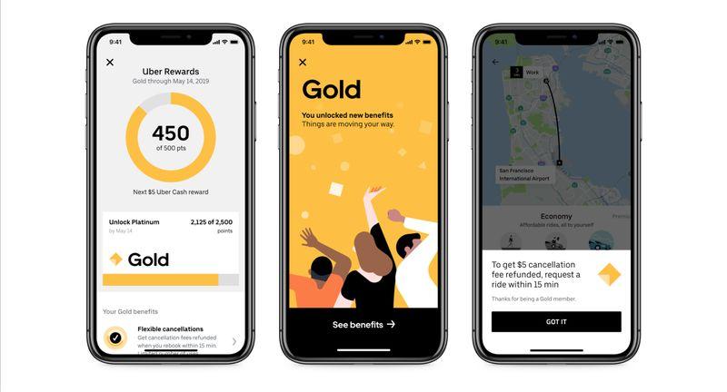 Tiered Rideshare Rewards Programs