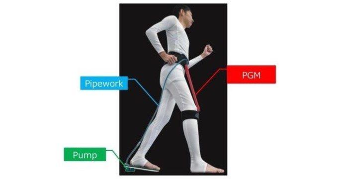 Mobility-Adding Exoskeletons