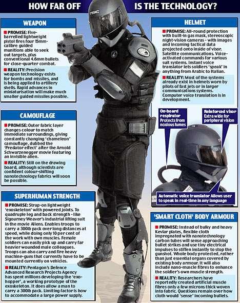 Robocop Armour